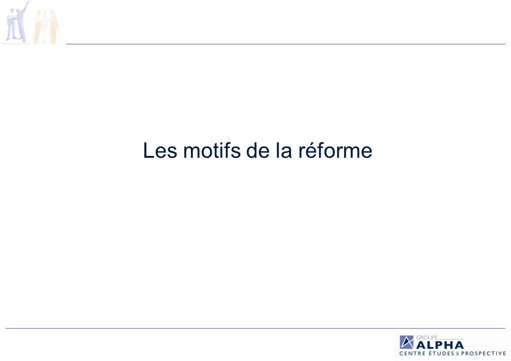 Les motifs de la réforme