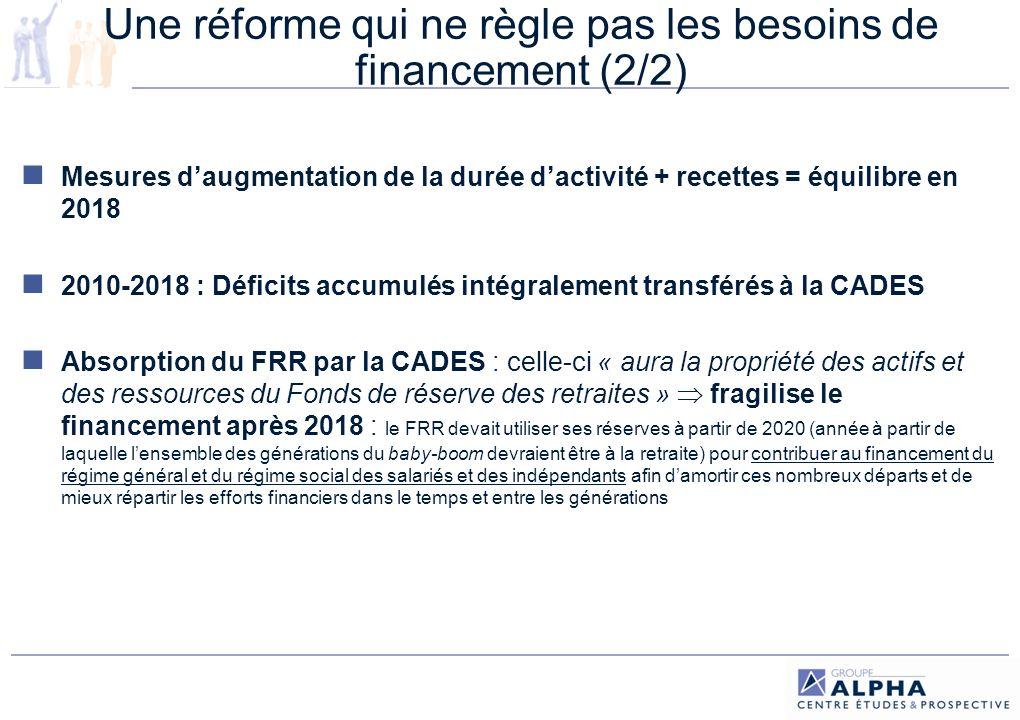 Une réforme qui ne règle pas les besoins de financement (2/2)