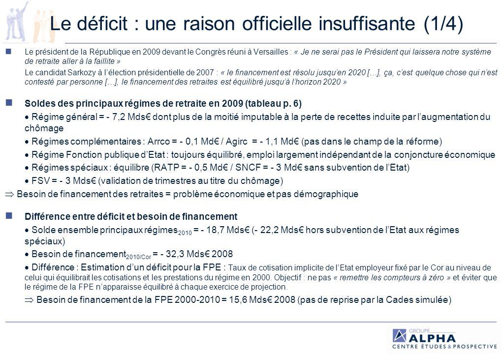 Le déficit : une raison officielle insuffisante (1/4)