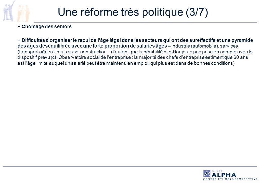 Une réforme très politique (3/7)