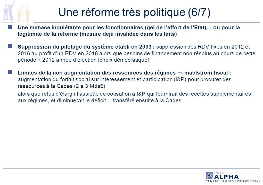 Une réforme très politique (6/7)