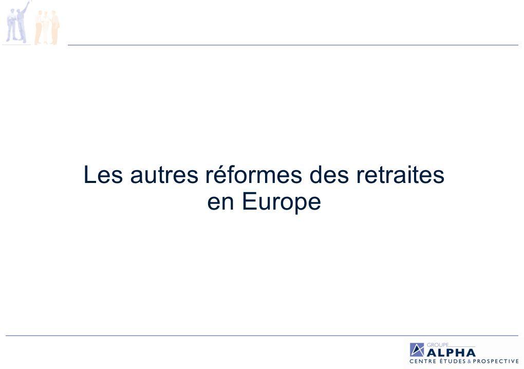 Les autres réformes des retraites en Europe