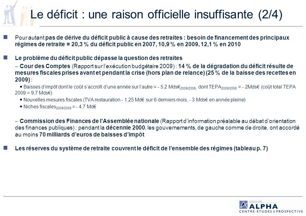 Le déficit : une raison officielle insuffisante (2/4)