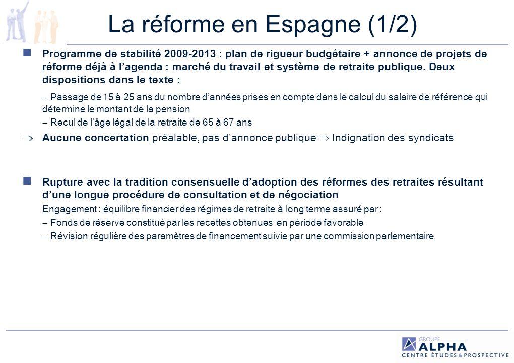La réforme en Espagne (1/2)