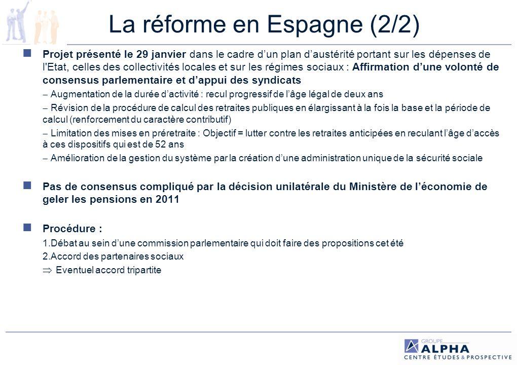 La réforme en Espagne (2/2)