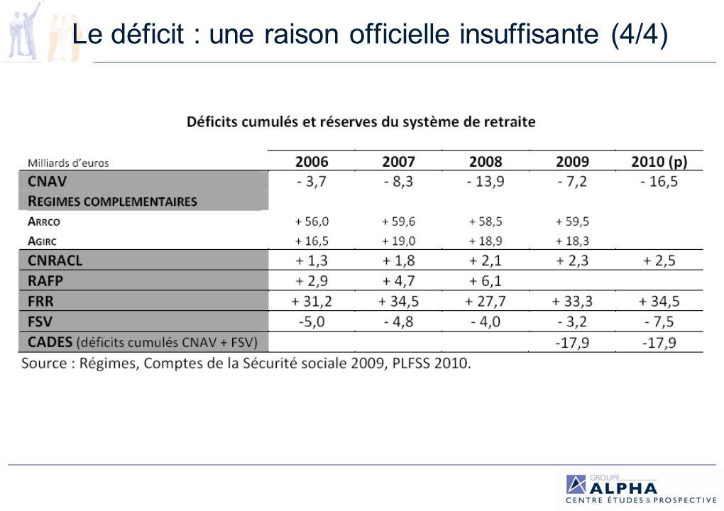Le déficit : une raison officielle insuffisante (4/4)