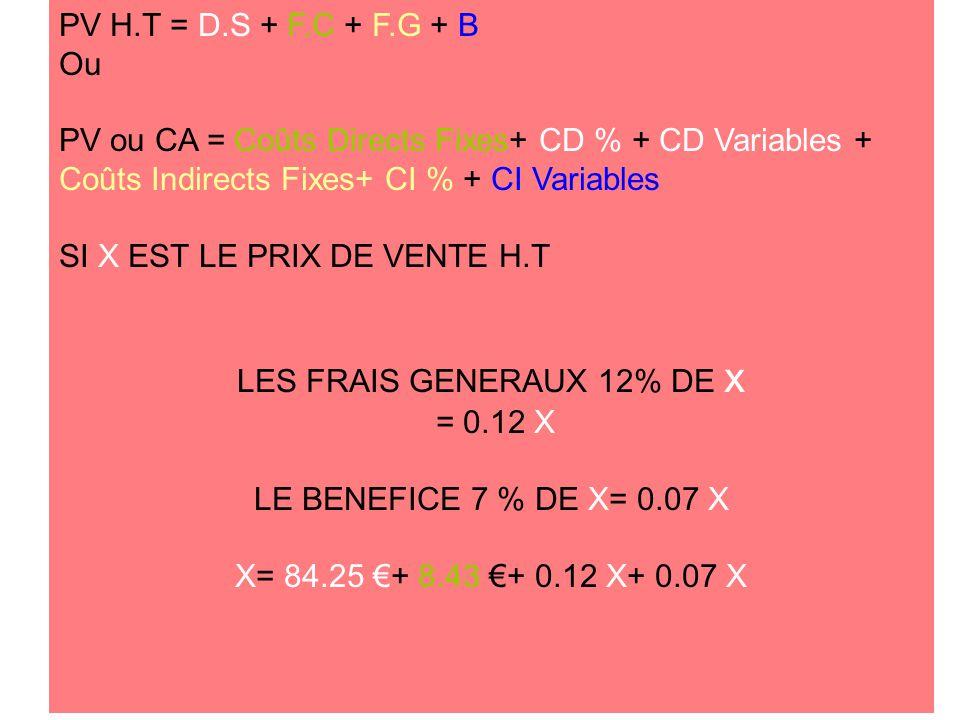 LES FRAIS GENERAUX 12% DE x