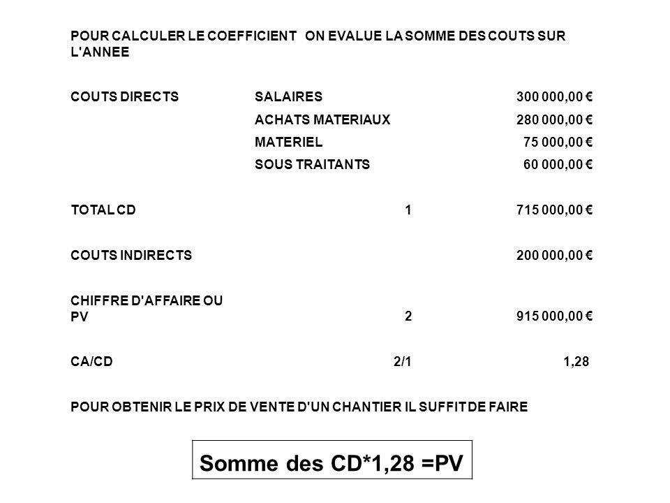 POUR CALCULER LE COEFFICIENT ON EVALUE LA SOMME DES COUTS SUR L ANNEE