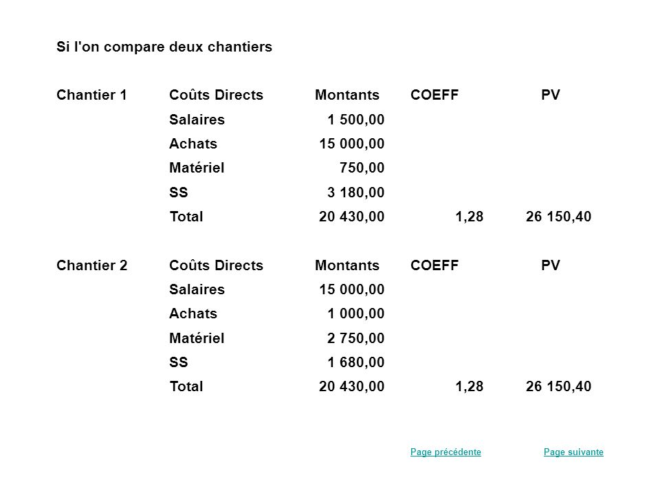 Si l on compare deux chantiers