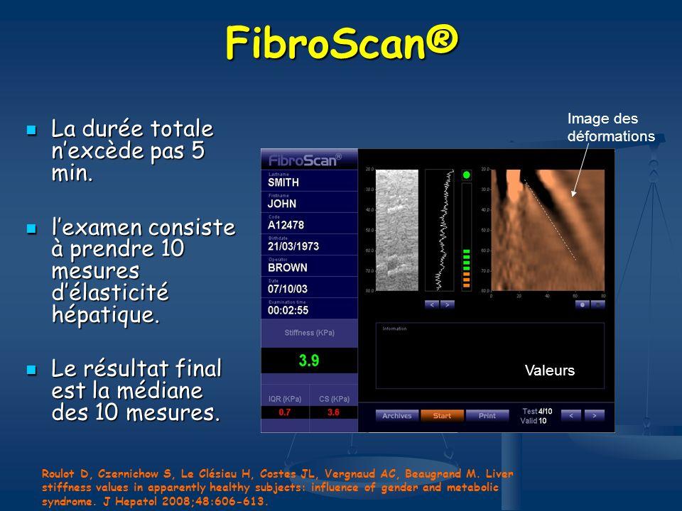 FibroScan® La durée totale n'excède pas 5 min.