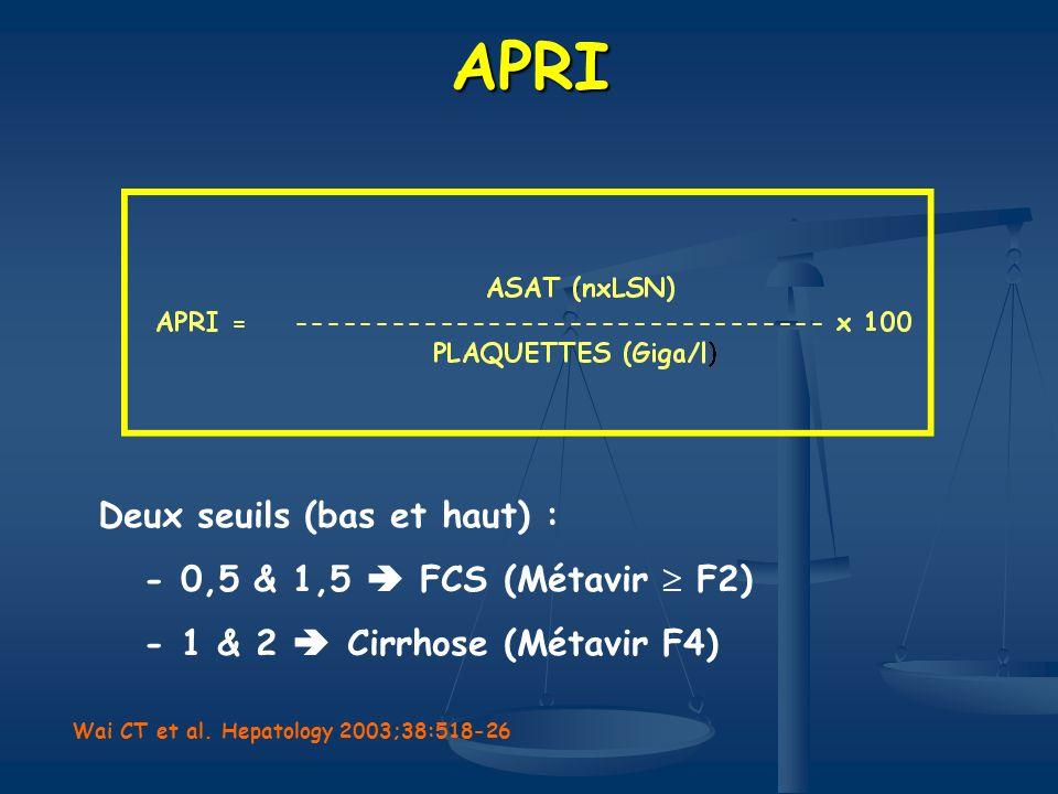 APRI Deux seuils (bas et haut) : - 0,5 & 1,5  FCS (Métavir  F2)