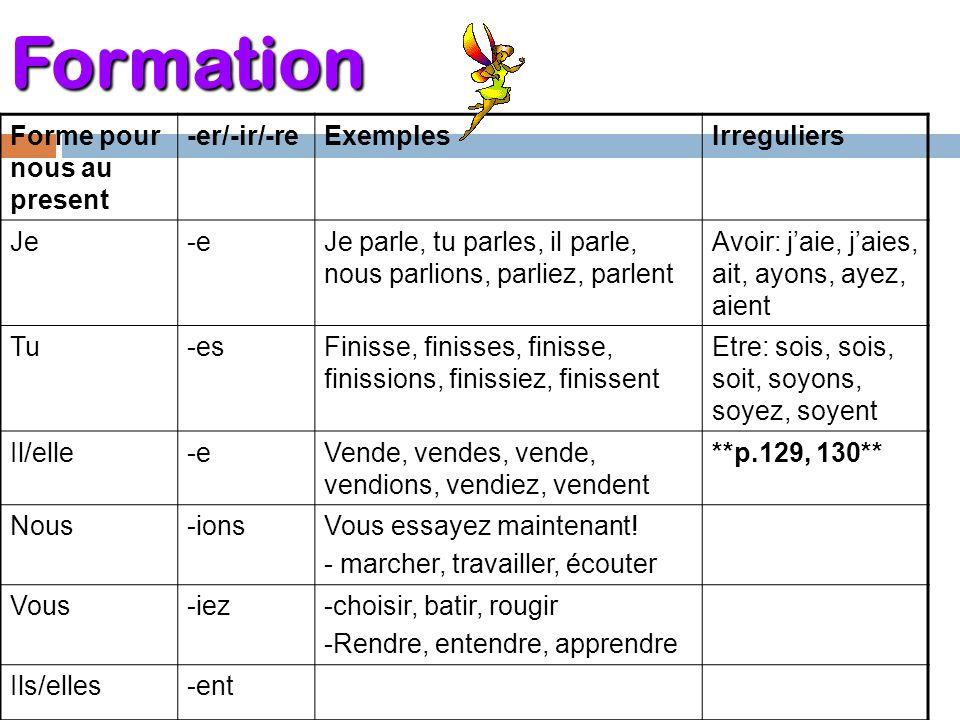 Formation Forme pour nous au present -er/-ir/-re Exemples Irreguliers