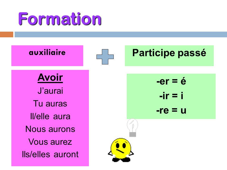 Formation Participe passé Avoir -er = é -ir = i -re = u auxiliaire