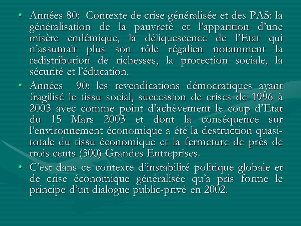 Années 80: Contexte de crise généralisée et des PAS: la généralisation de la pauvreté et l'apparition d'une misère endémique, la déliquescence de l'Etat qui n'assumait plus son rôle régalien notamment la redistribution de richesses, la protection sociale, la sécurité et l'éducation.