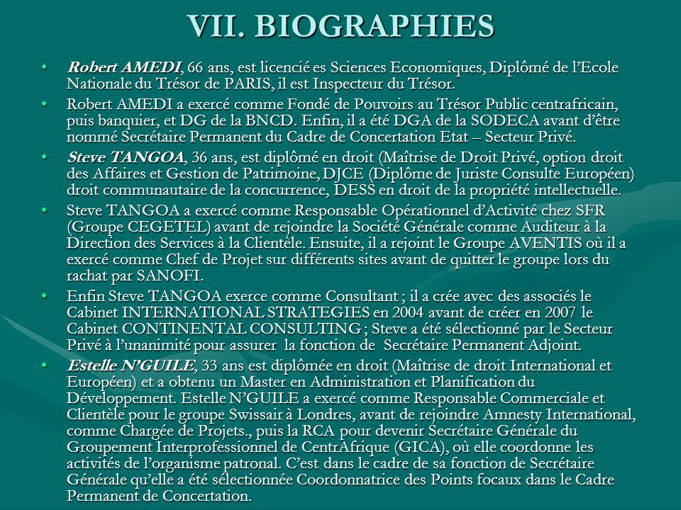 VII. BIOGRAPHIES