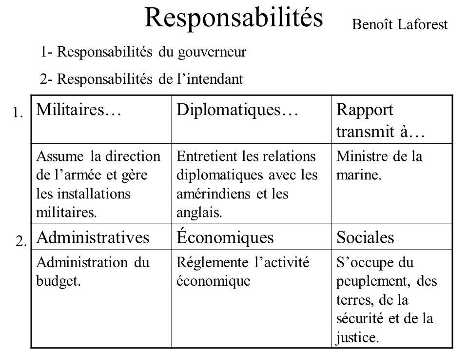 Responsabilités Militaires… Diplomatiques… Rapport transmit à…