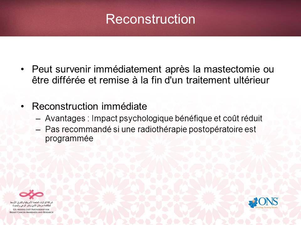ReconstructionPeut survenir immédiatement après la mastectomie ou être différée et remise à la fin d un traitement ultérieur.