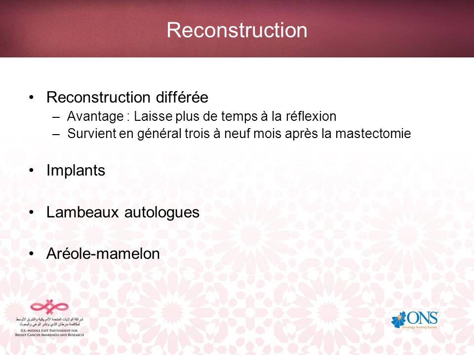 Reconstruction Reconstruction différée Implants Lambeaux autologues