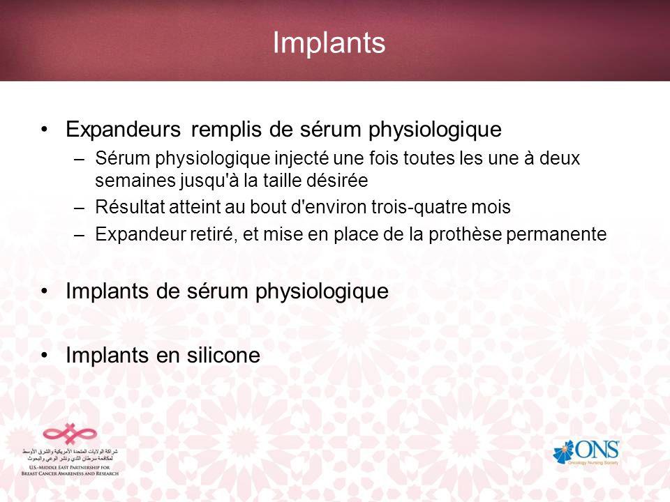 Implants Expandeurs remplis de sérum physiologique