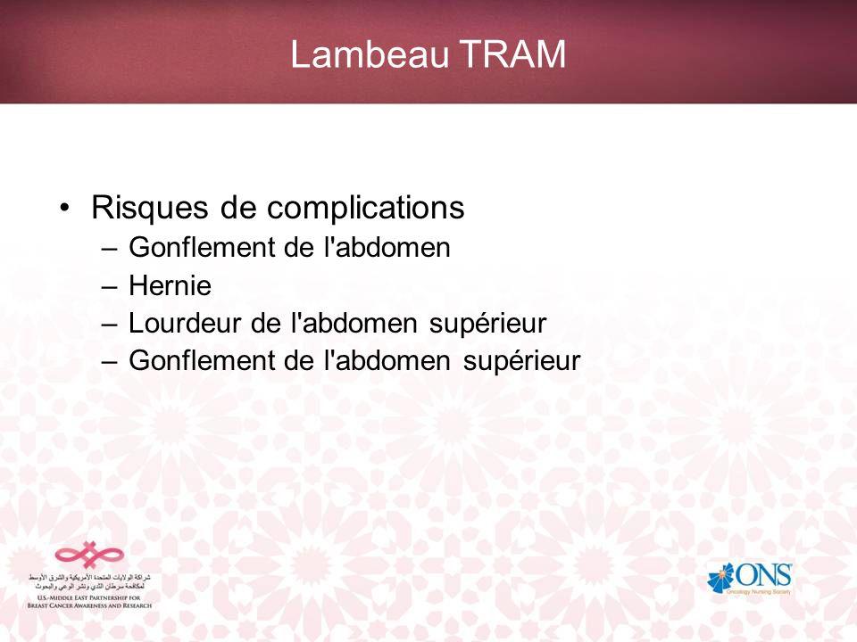 Lambeau TRAM Risques de complications Gonflement de l abdomen Hernie