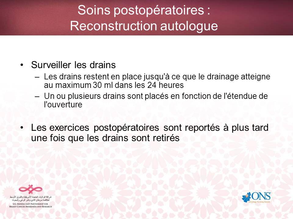 Soins postopératoires : Reconstruction autologue