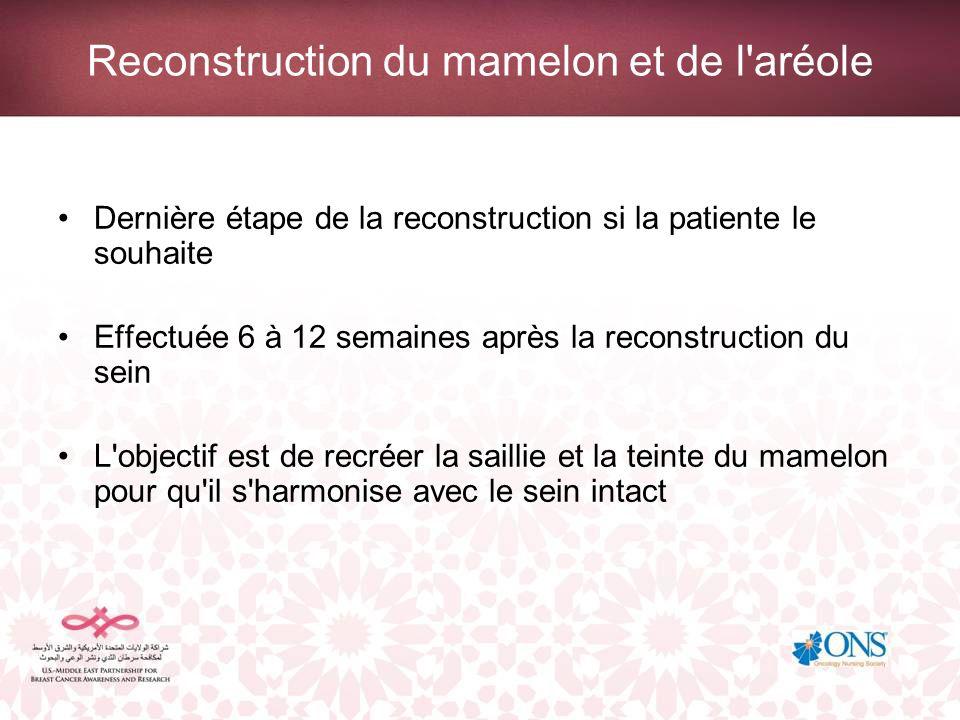 Reconstruction du mamelon et de l aréole
