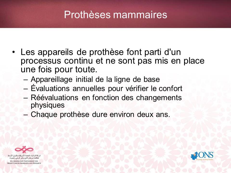 Prothèses mammaires Les appareils de prothèse font parti d un processus continu et ne sont pas mis en place une fois pour toute.