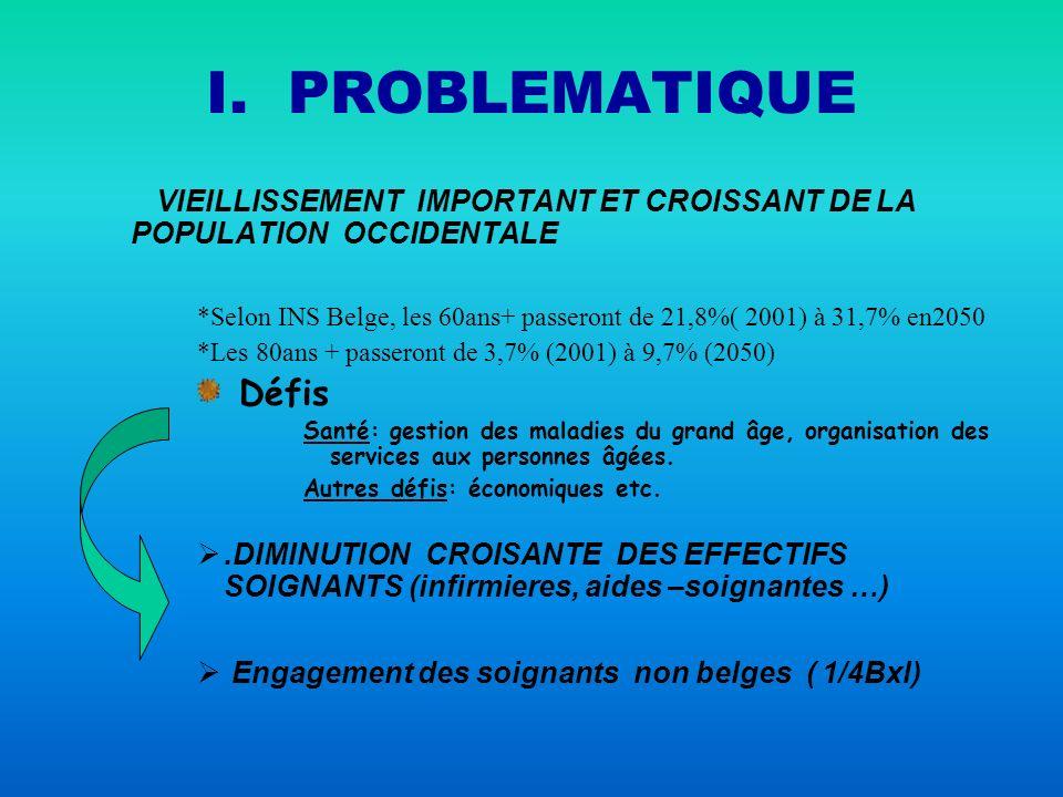 I. PROBLEMATIQUE VIEILLISSEMENT IMPORTANT ET CROISSANT DE LA POPULATION OCCIDENTALE.