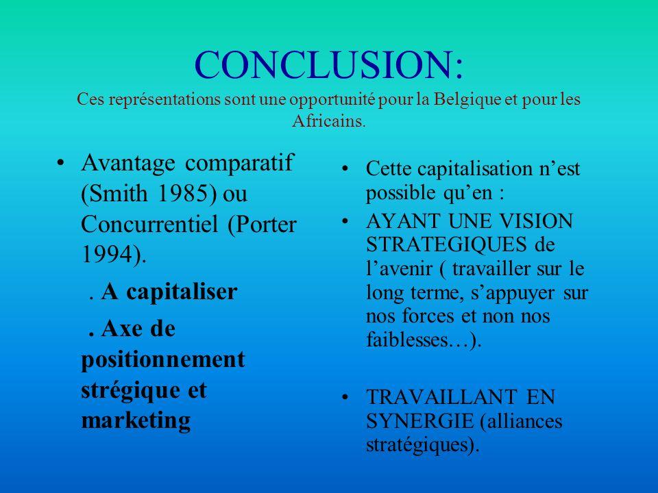 CONCLUSION: Ces représentations sont une opportunité pour la Belgique et pour les Africains.