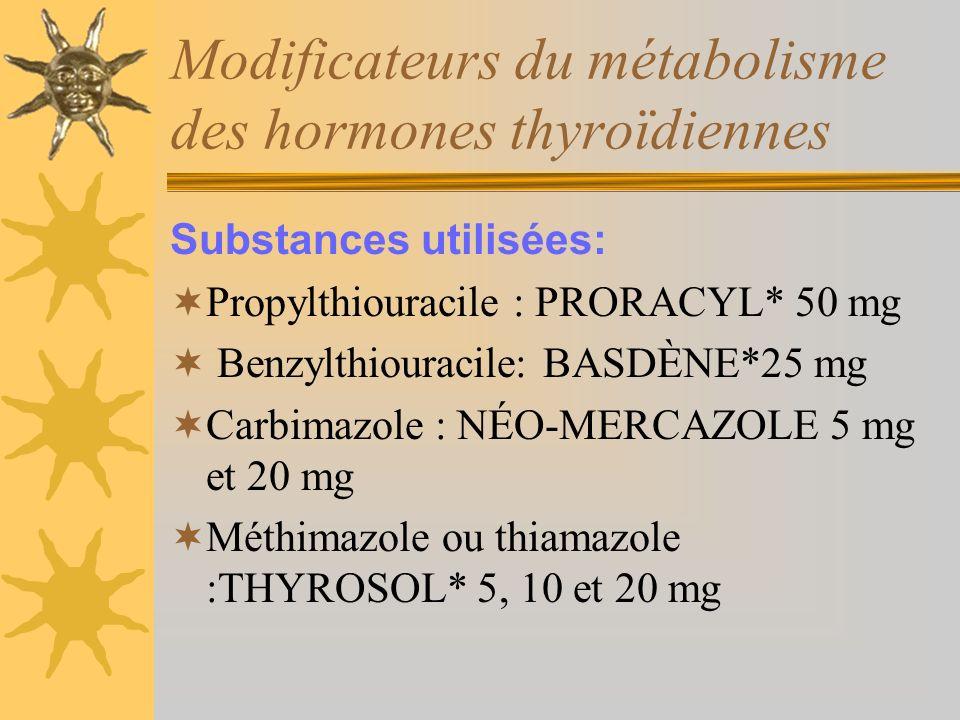 Modificateurs du métabolisme des hormones thyroïdiennes