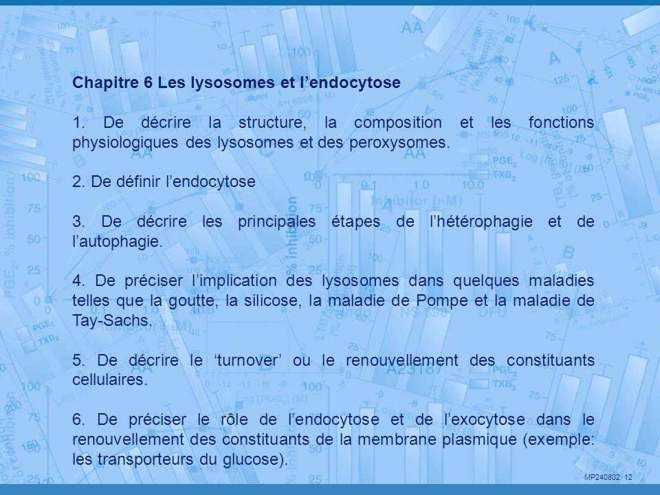 Chapitre 6 Les lysosomes et l'endocytose
