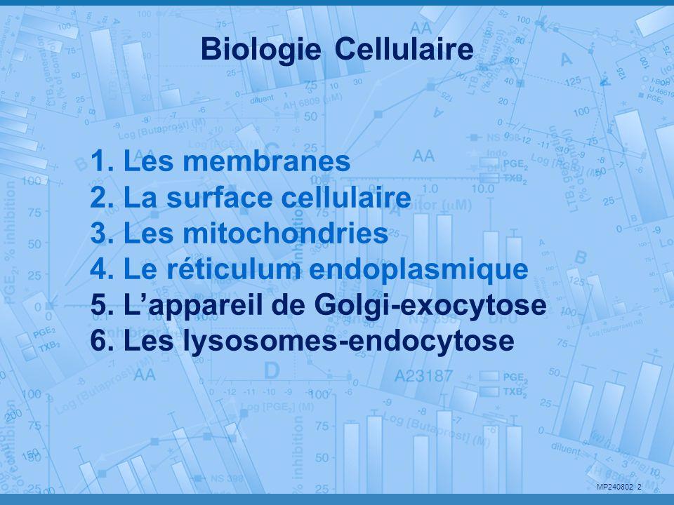 Biologie Cellulaire 1. Les membranes 2. La surface cellulaire