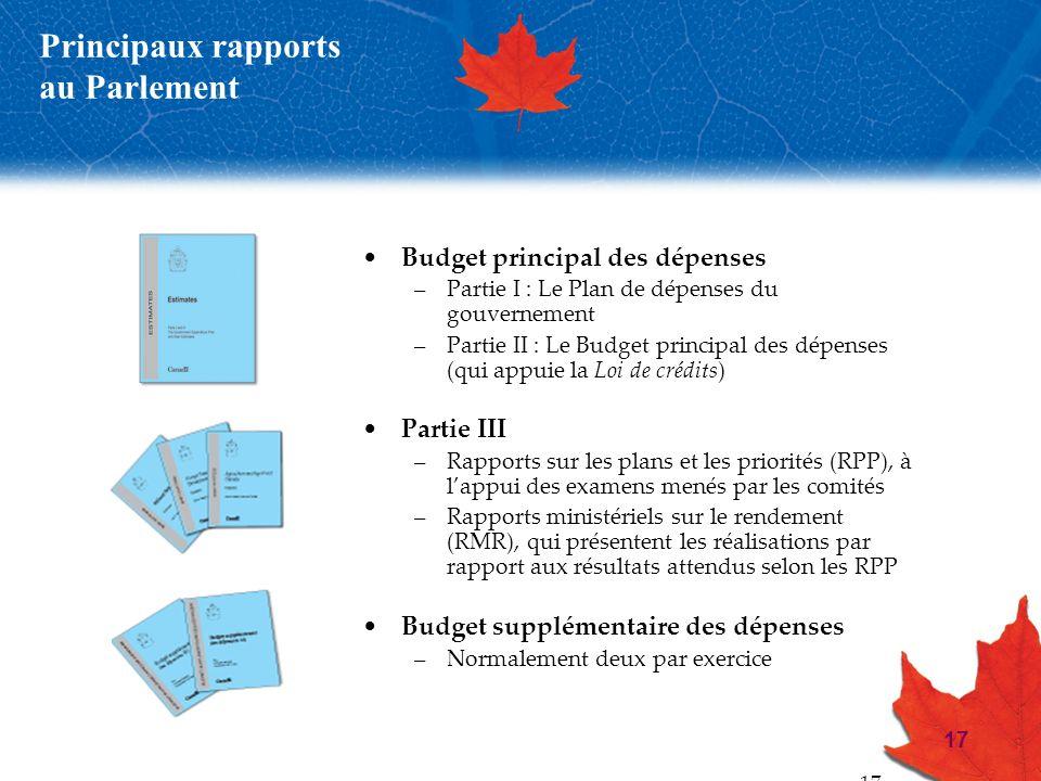 Principaux rapports au Parlement