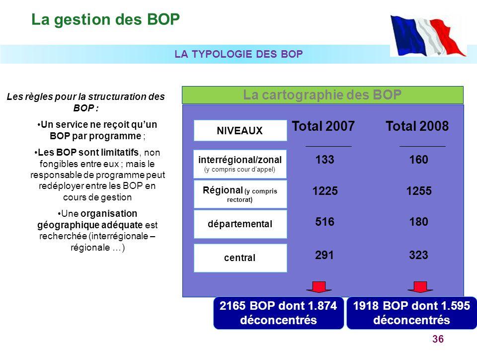 La gestion des BOP La cartographie des BOP Total 2007 Total 2008 133