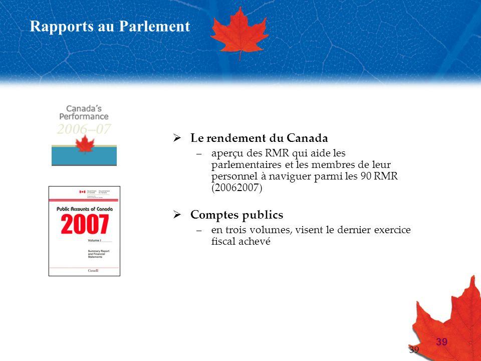 Rapports au Parlement Le rendement du Canada Comptes publics
