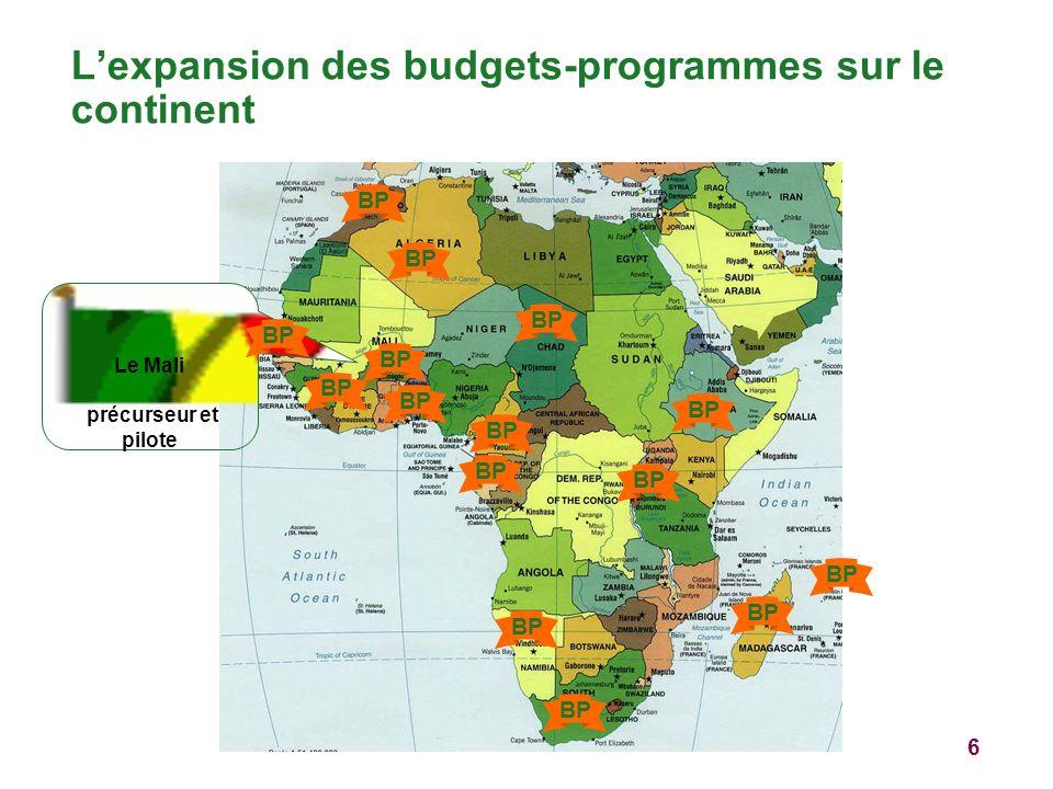 L'expansion des budgets-programmes sur le continent