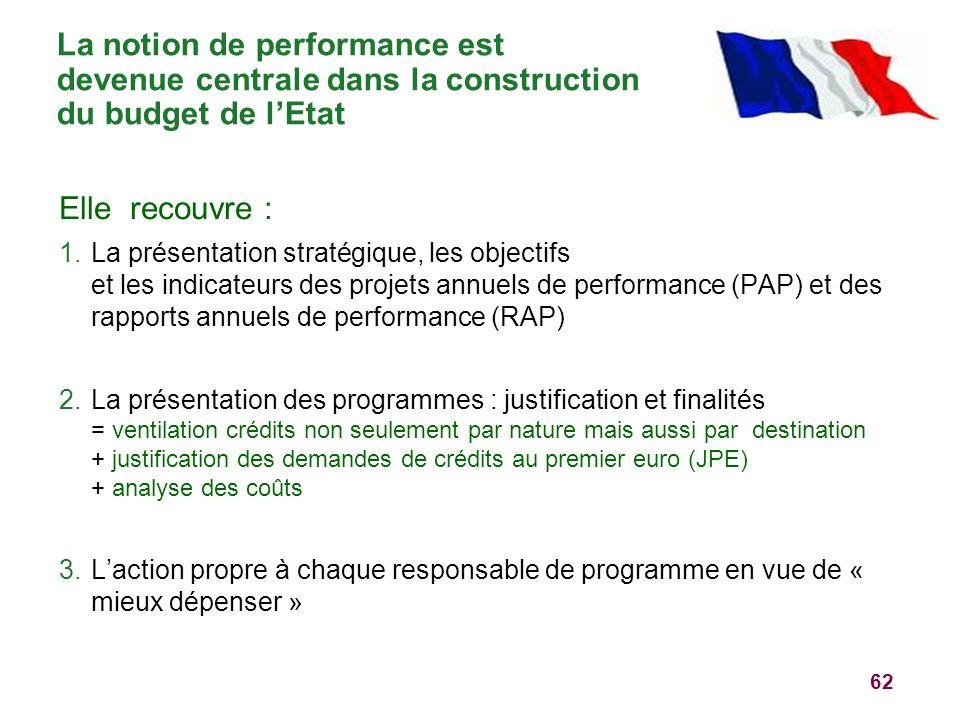 La notion de performance est devenue centrale dans la construction du budget de l'Etat