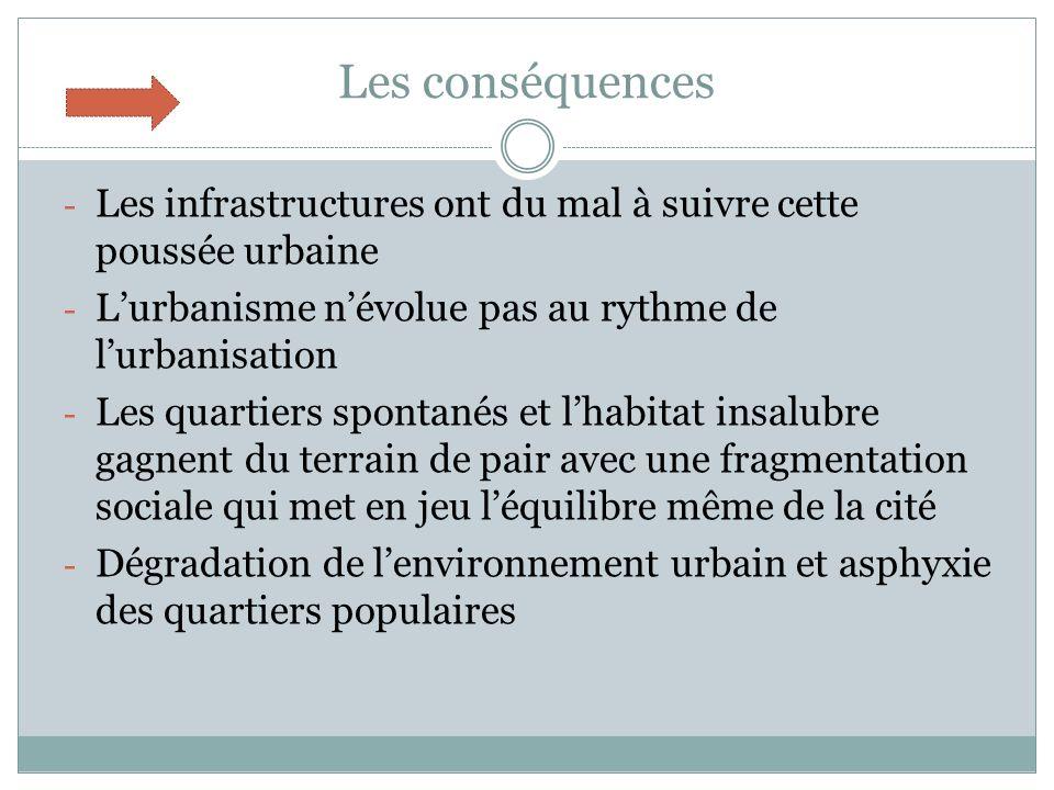 Les conséquences Les infrastructures ont du mal à suivre cette poussée urbaine. L'urbanisme n'évolue pas au rythme de l'urbanisation.
