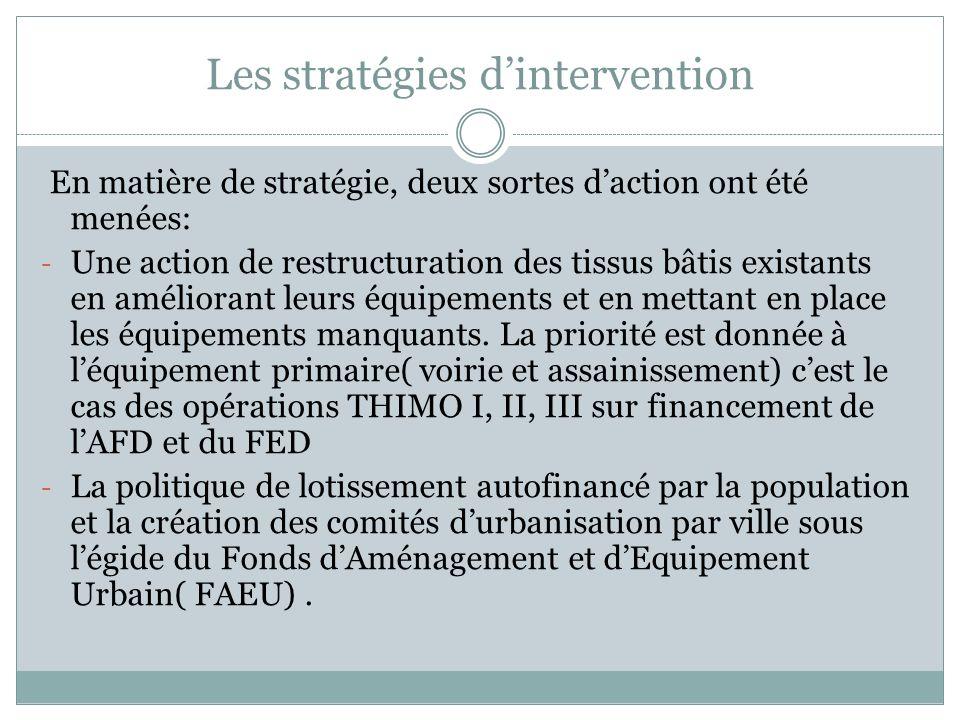 Les stratégies d'intervention