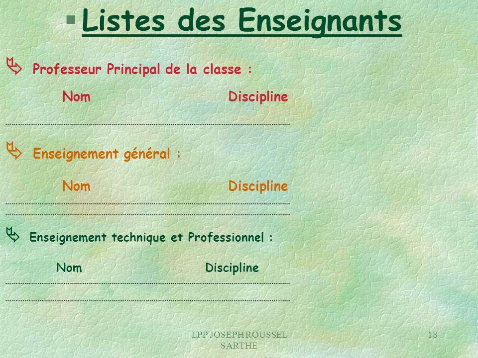 Listes des Enseignants