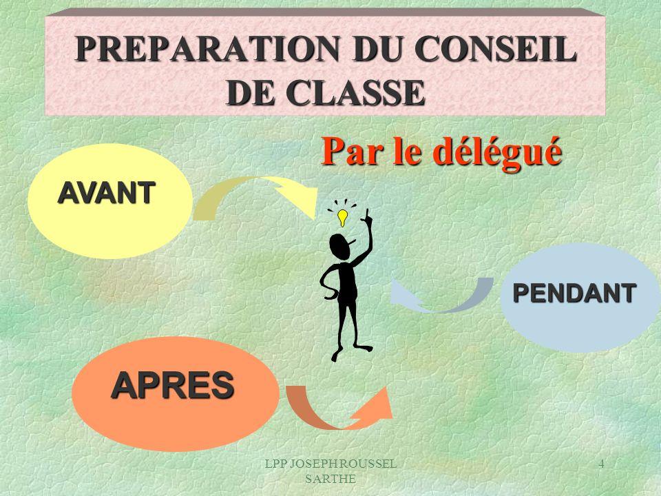 PREPARATION DU CONSEIL DE CLASSE