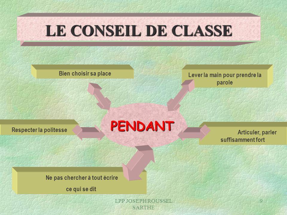 LE CONSEIL DE CLASSE PENDANT LE CONSEIL PENDANT Bien choisir sa place