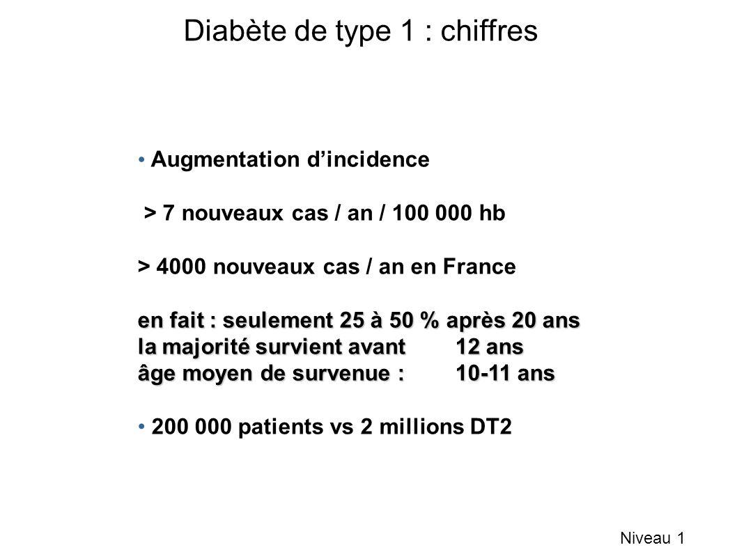 Diabète de type 1 : chiffres