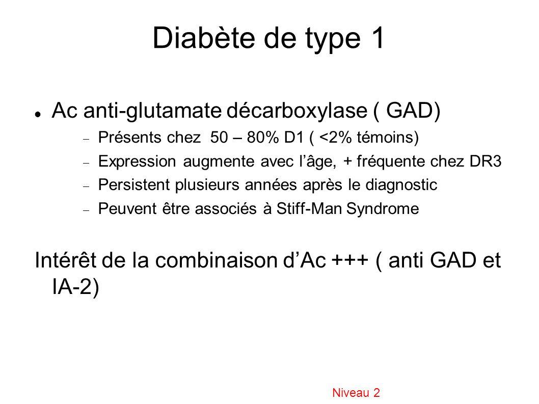 Diabète de type 1 Ac anti-glutamate décarboxylase ( GAD)