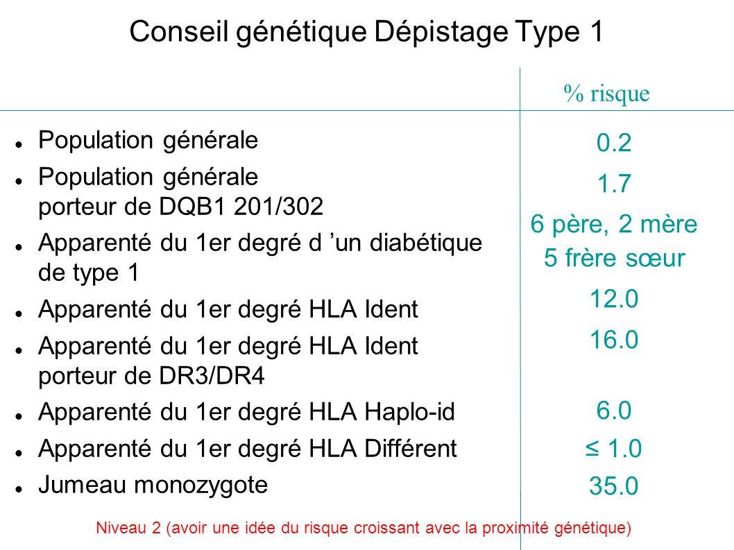 Conseil génétique Dépistage Type 1