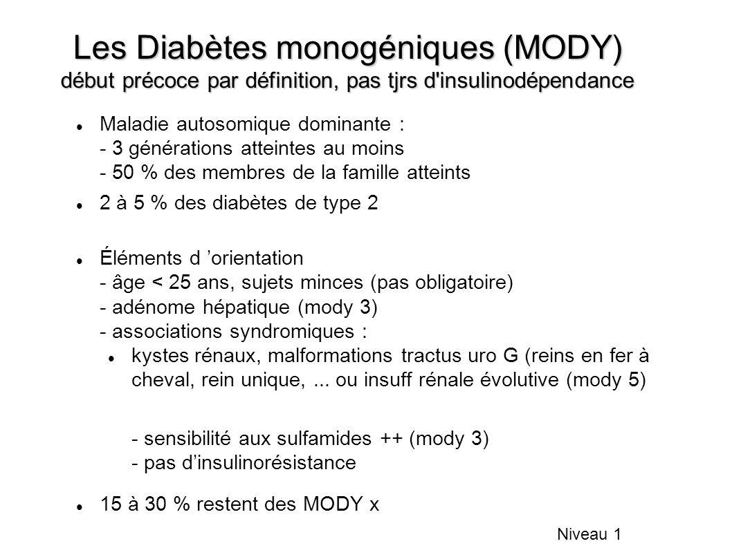 Les Diabètes monogéniques (MODY) début précoce par définition, pas tjrs d insulinodépendance
