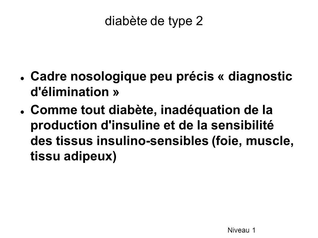 Cadre nosologique peu précis « diagnostic d élimination »