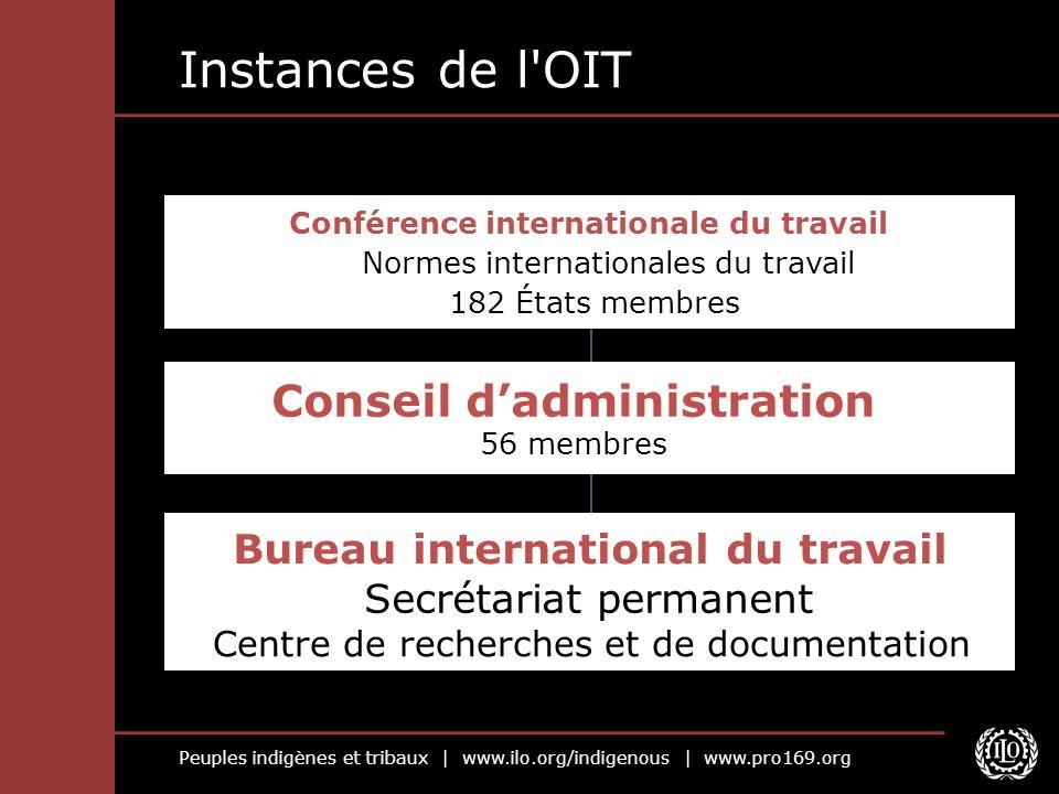 Conférence internationale du travail Bureau international du travail