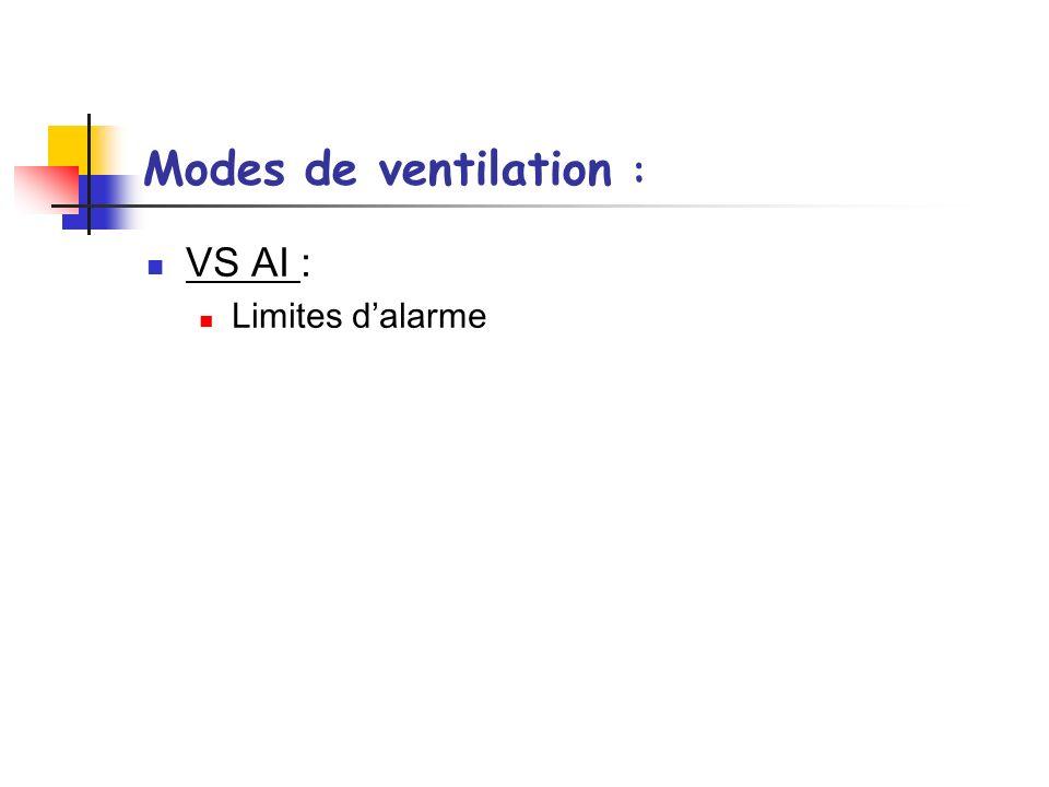 Modes de ventilation : VS AI : Limites d'alarme