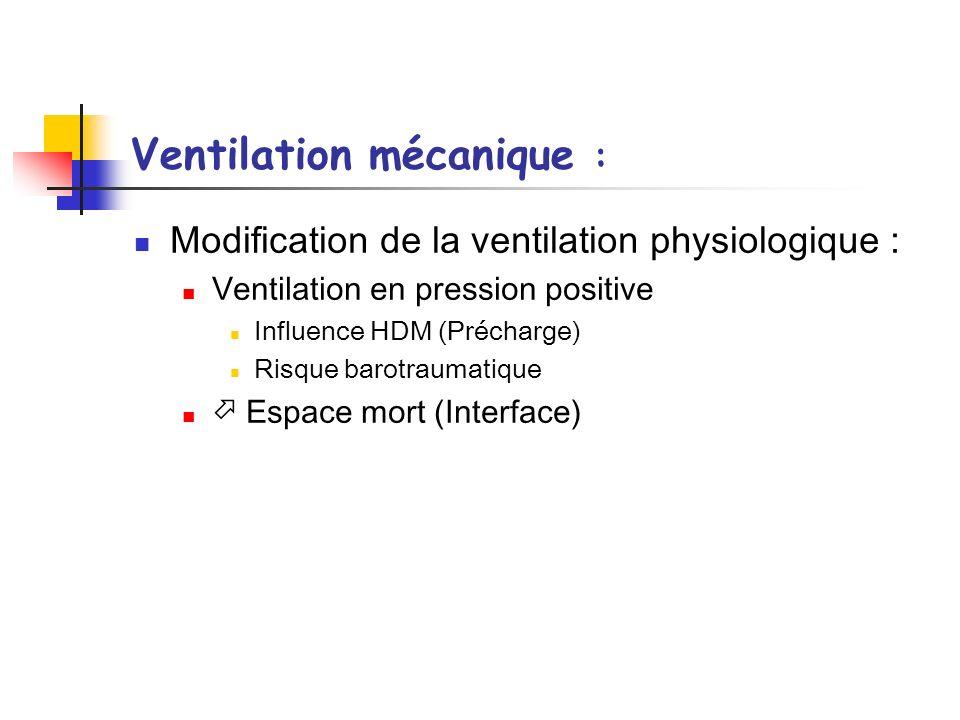 Ventilation mécanique :